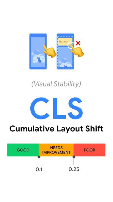 Web vitals CLS