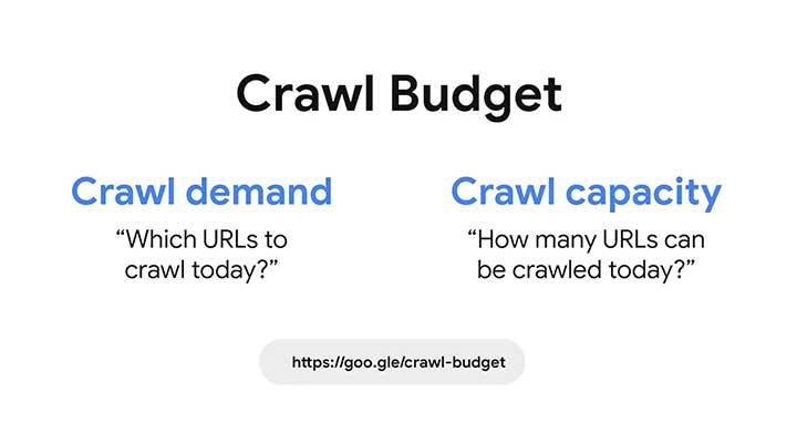SEO Sight-Google-Crawl-Budget