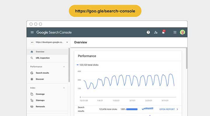 SEO Sight-Google-Search-Console-Overview