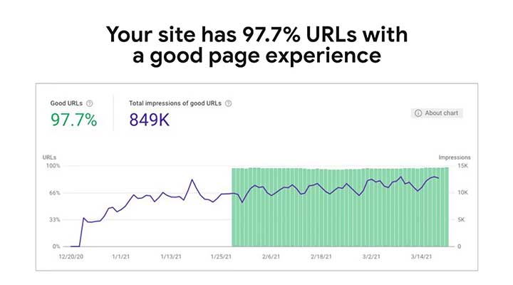 Search-Console---Page-Experience